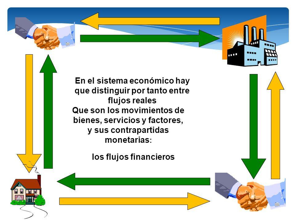 Que son los movimientos de bienes, servicios y factores,
