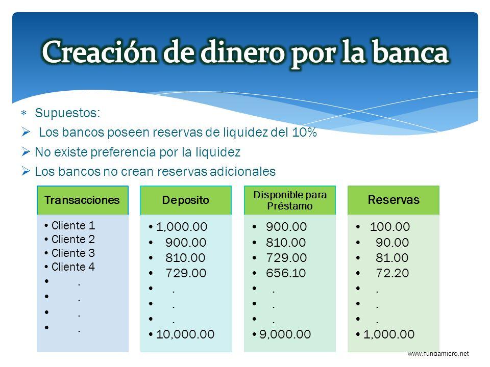 Creación de dinero por la banca