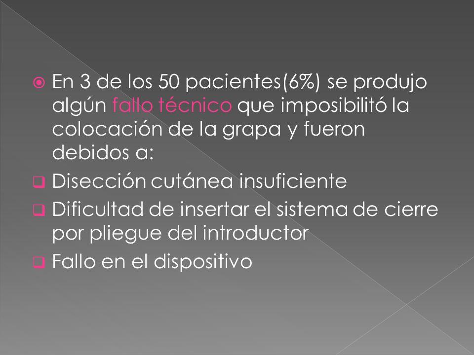 En 3 de los 50 pacientes(6%) se produjo algún fallo técnico que imposibilitó la colocación de la grapa y fueron debidos a: