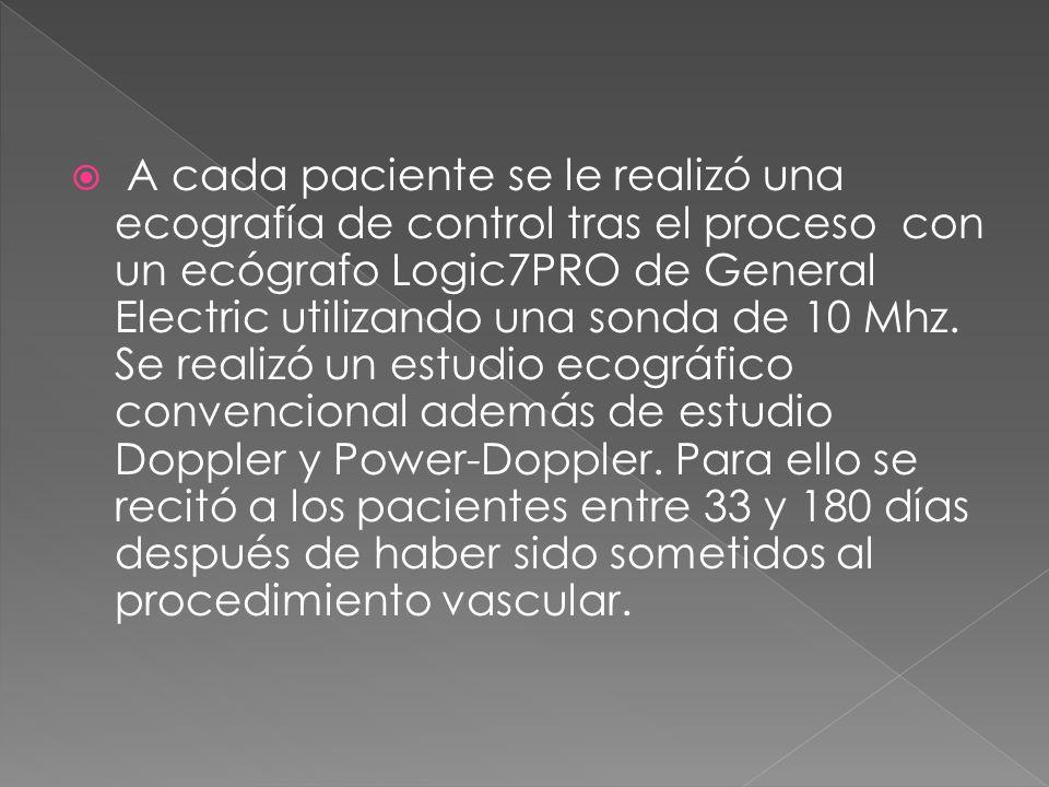 A cada paciente se le realizó una ecografía de control tras el proceso con un ecógrafo Logic7PRO de General Electric utilizando una sonda de 10 Mhz.