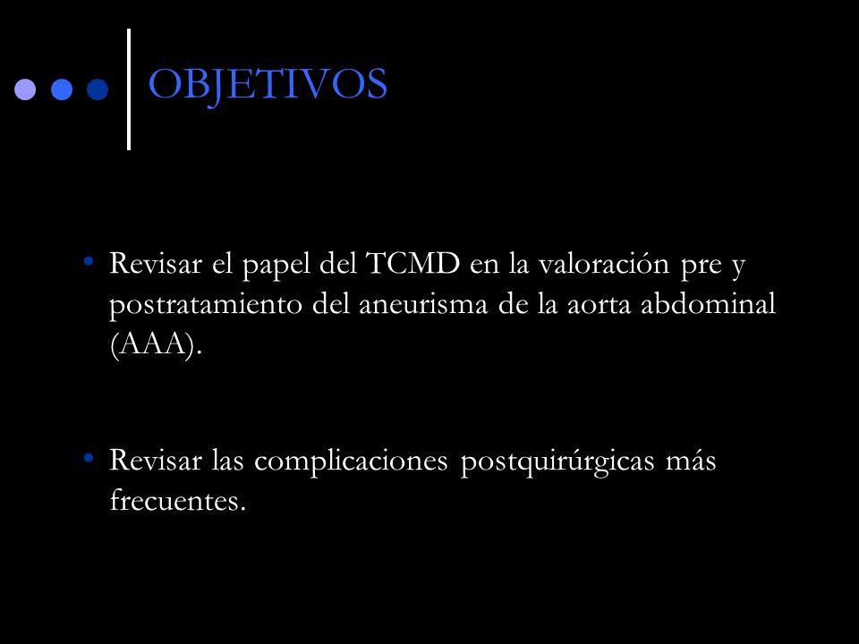 OBJETIVOS Revisar el papel del TCMD en la valoración pre y postratamiento del aneurisma de la aorta abdominal (AAA).