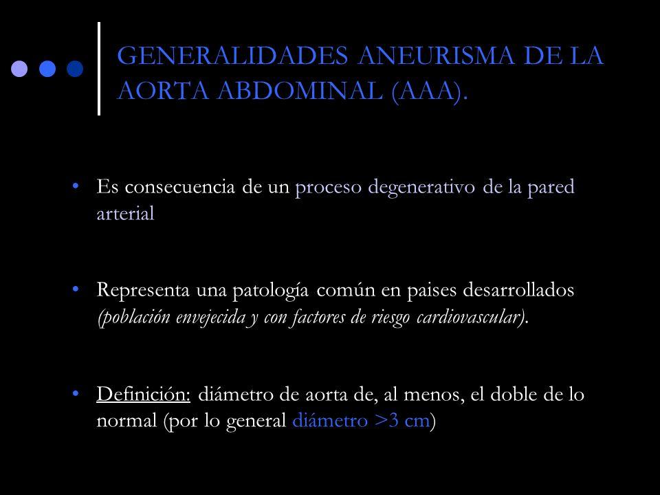 GENERALIDADES ANEURISMA DE LA AORTA ABDOMINAL (AAA).
