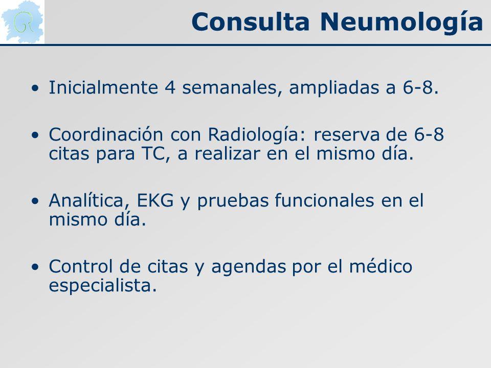 Consulta Neumología Inicialmente 4 semanales, ampliadas a 6-8.