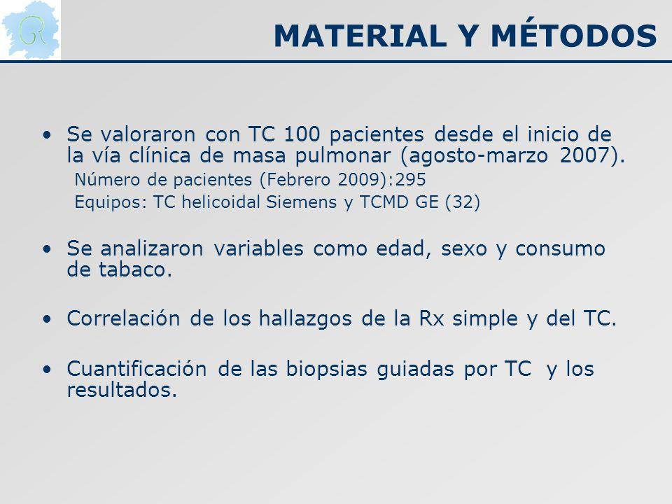 MATERIAL Y MÉTODOS Se valoraron con TC 100 pacientes desde el inicio de la vía clínica de masa pulmonar (agosto-marzo 2007).