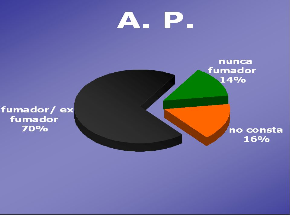 El 44% de los pacientes estudiados fue diagnosticado de cáncer, el 18% de lesiones pulmonares benignas y el 14% fueron NPS indeterminados .