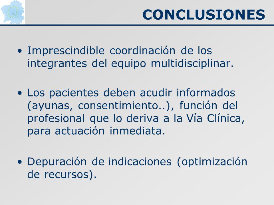 CONCLUSIONES Imprescindible coordinación de los integrantes del equipo multidisciplinar.