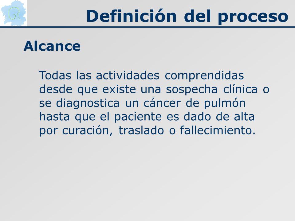 Definición del proceso