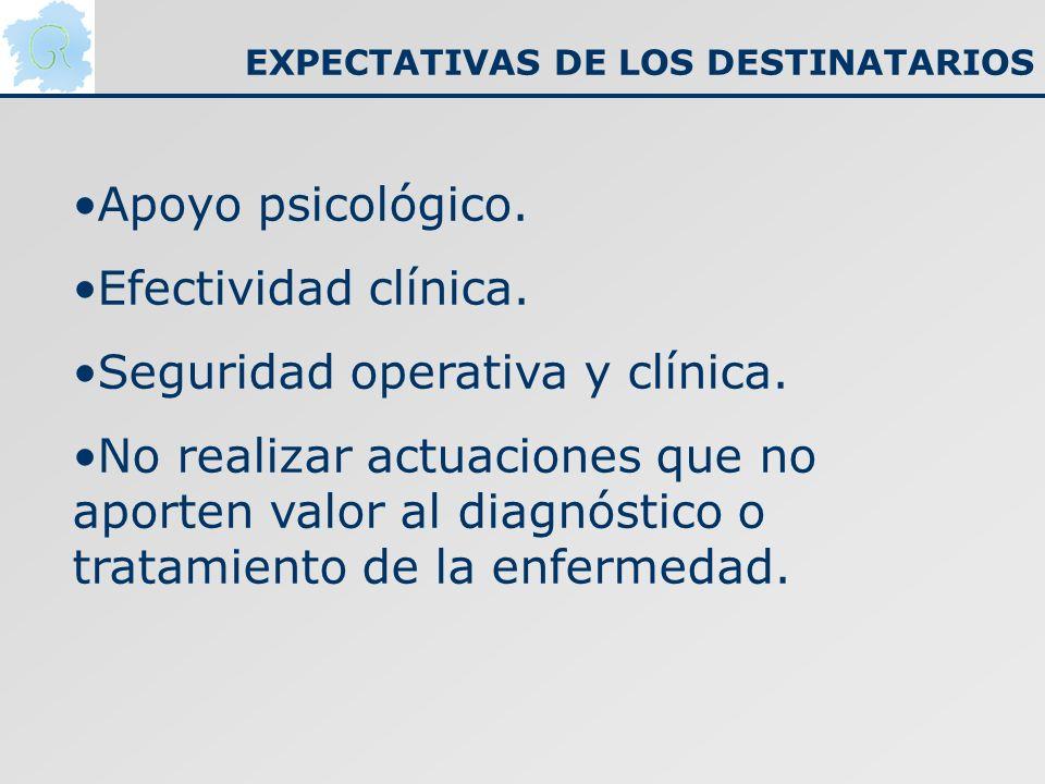 Seguridad operativa y clínica.