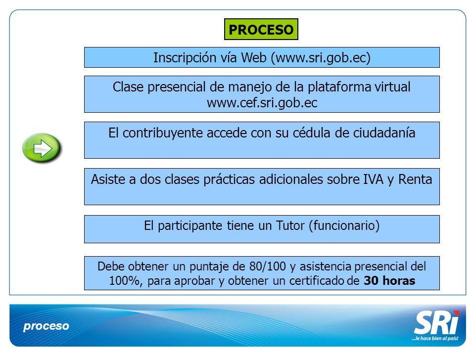 Inscripción vía Web (www.sri.gob.ec)