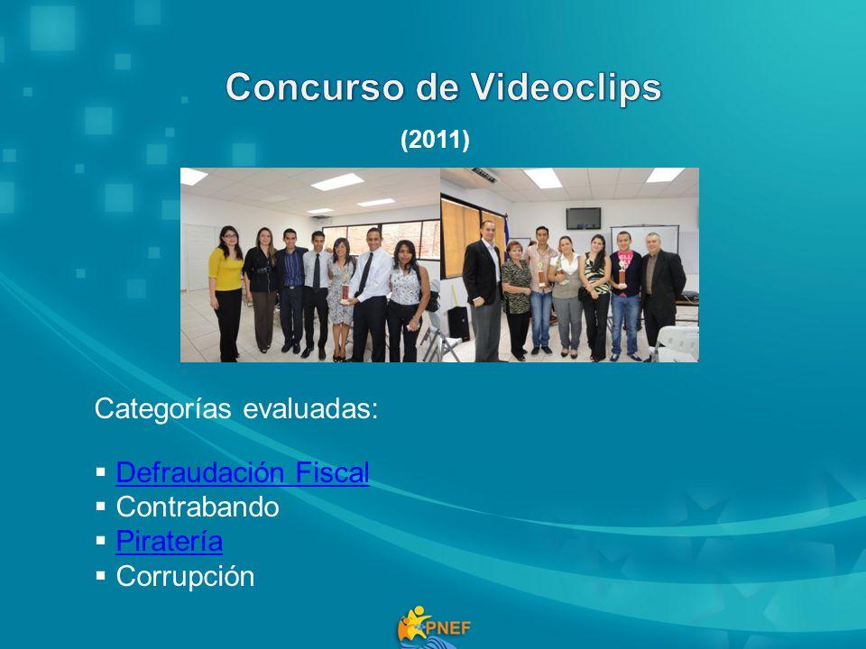 Concurso de Videoclips