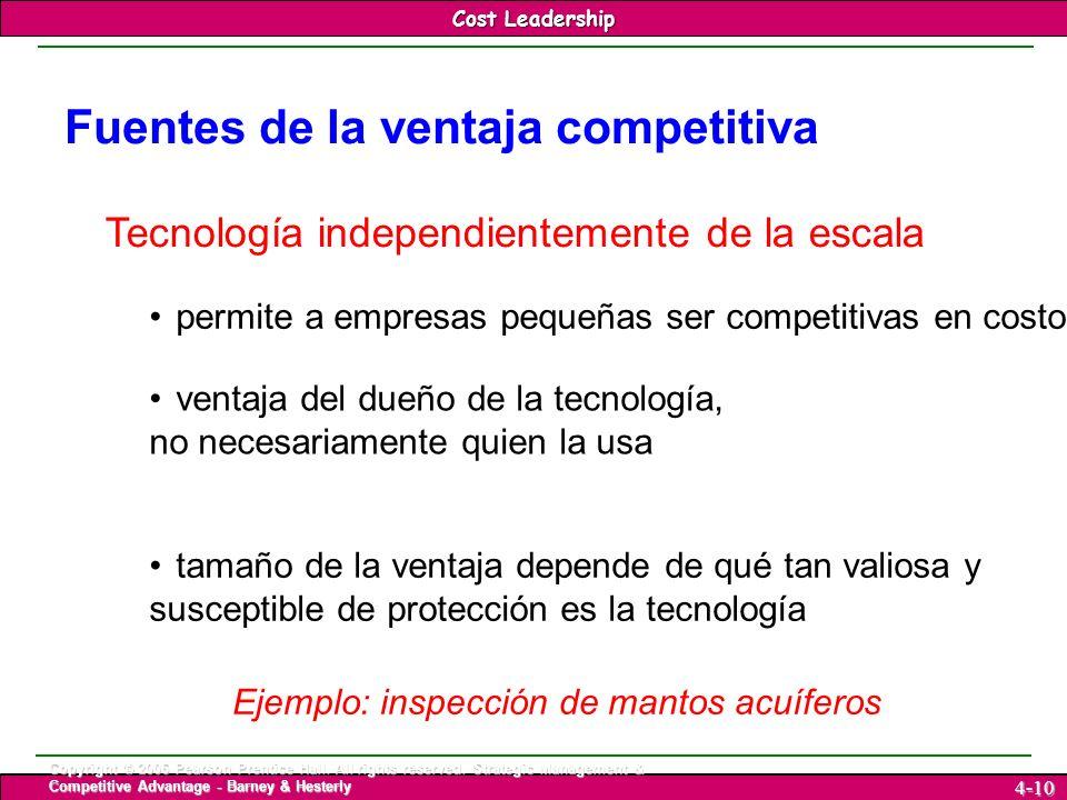 Fuentes de la ventaja competitiva