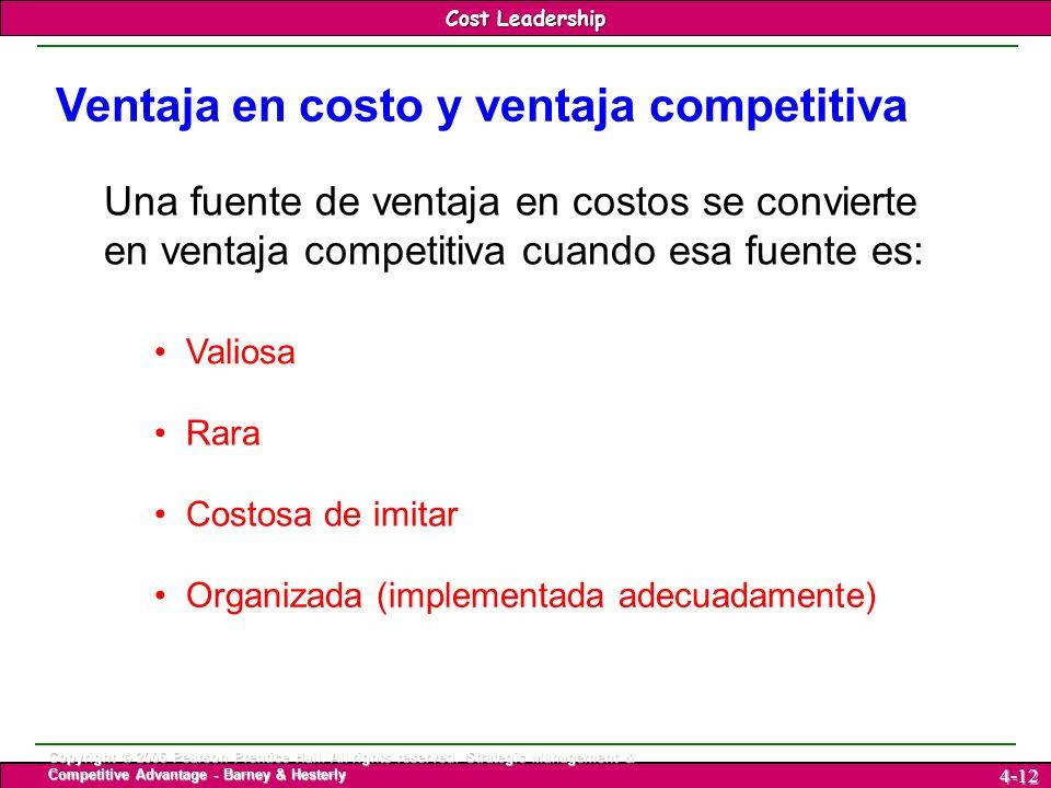 Ventaja en costo y ventaja competitiva