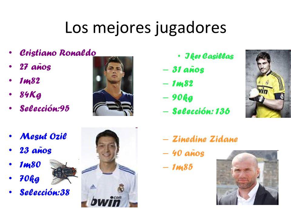 Los mejores jugadores Cristiano Ronaldo 27 años 31 años 1m82 1m82 84Kg