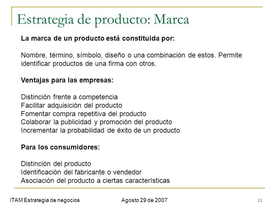 Estrategia de producto: Marca