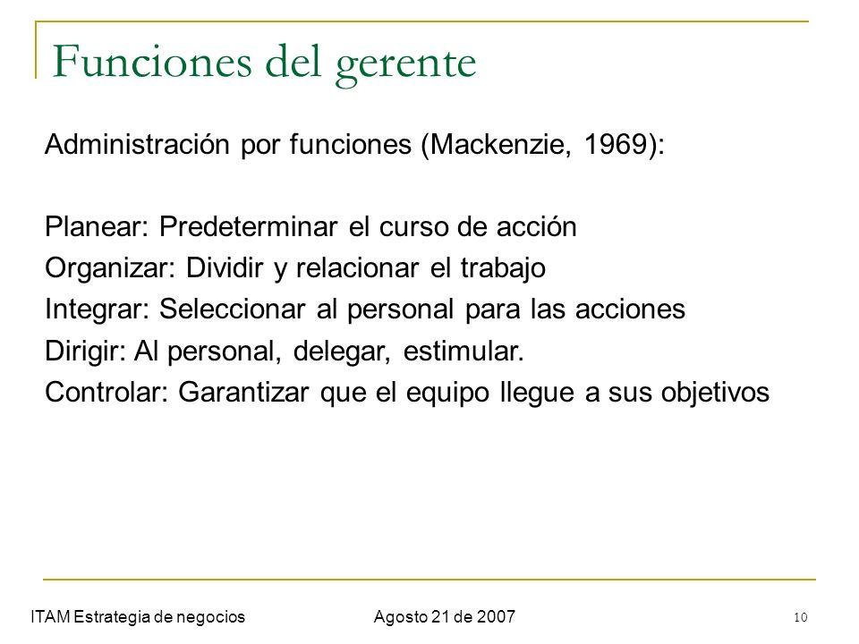 Funciones del gerente Administración por funciones (Mackenzie, 1969):