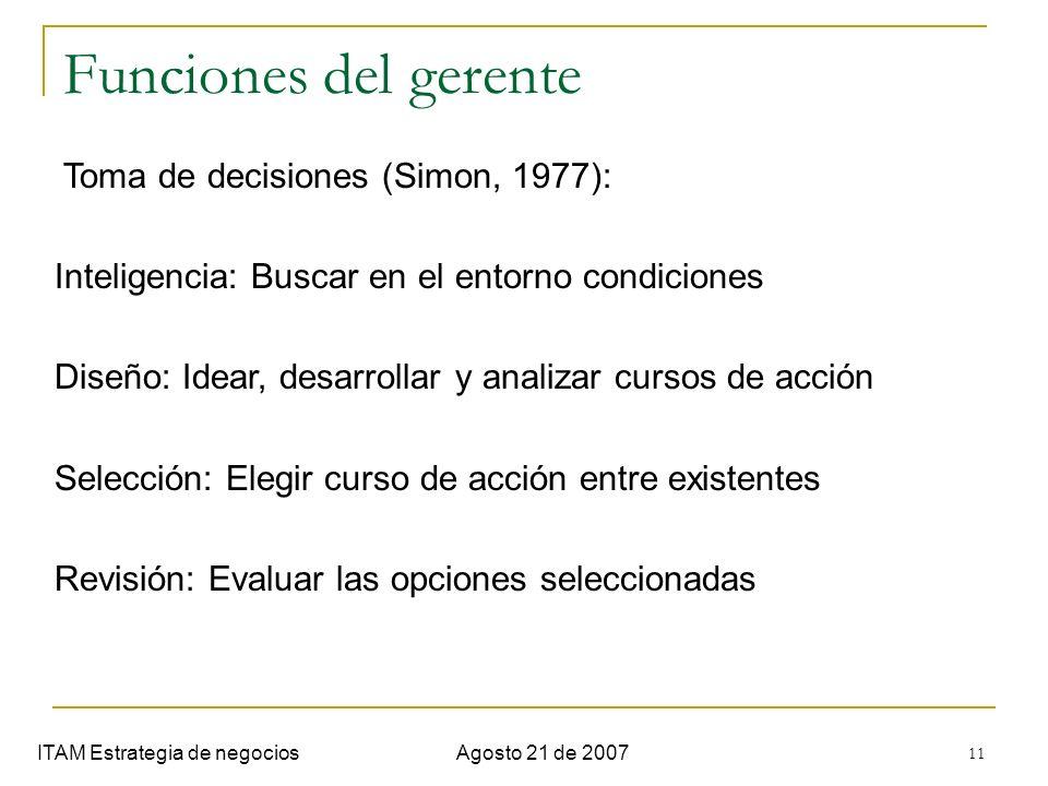Funciones del gerente Toma de decisiones (Simon, 1977):