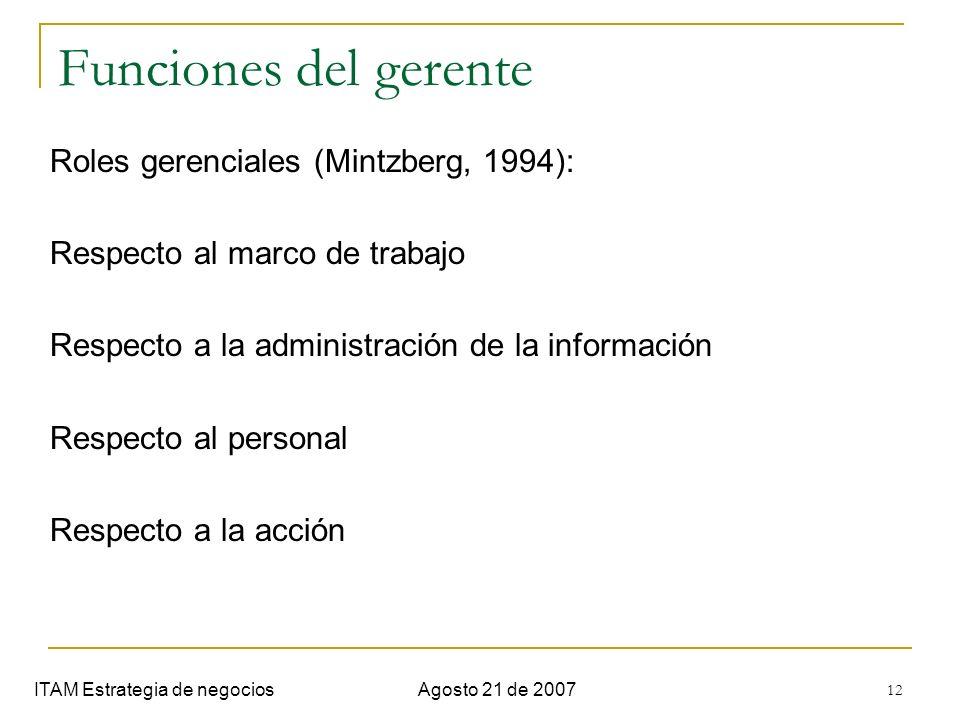 Funciones del gerente Roles gerenciales (Mintzberg, 1994):