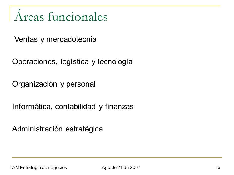 Áreas funcionales Ventas y mercadotecnia