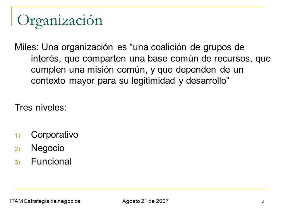 Semana 1. Introduccion Organización.