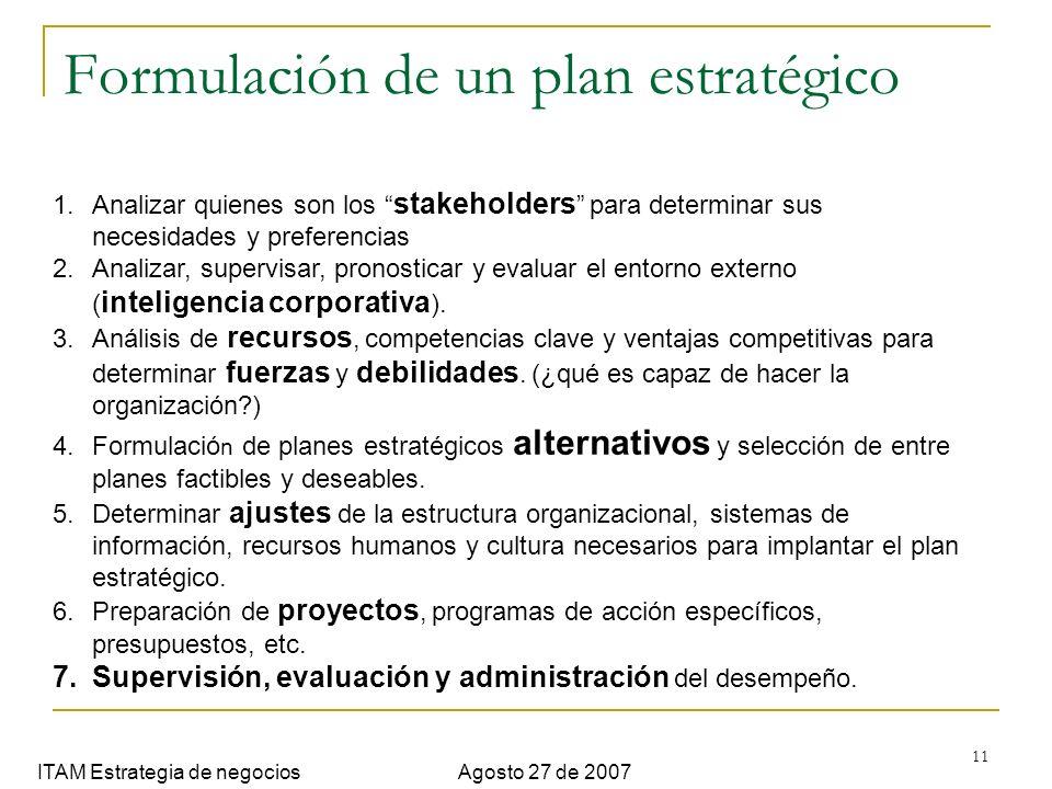 Formulación de un plan estratégico