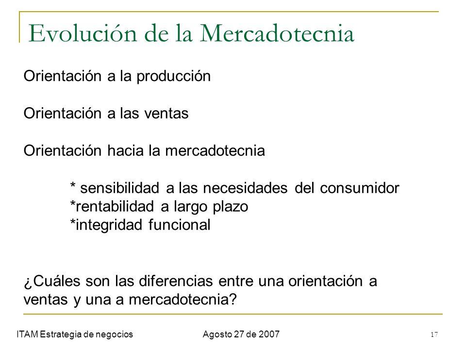 Evolución de la Mercadotecnia