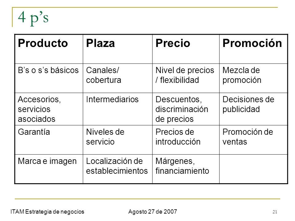 4 p's Producto Plaza Precio Promoción B's o s's básicos