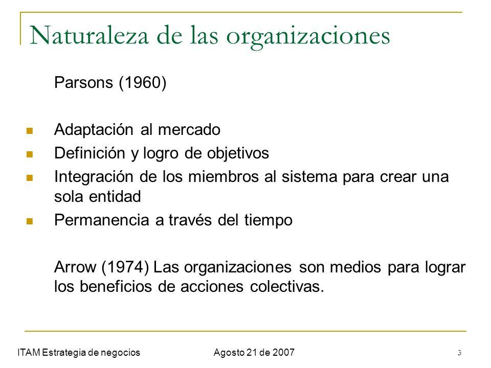 Naturaleza de las organizaciones