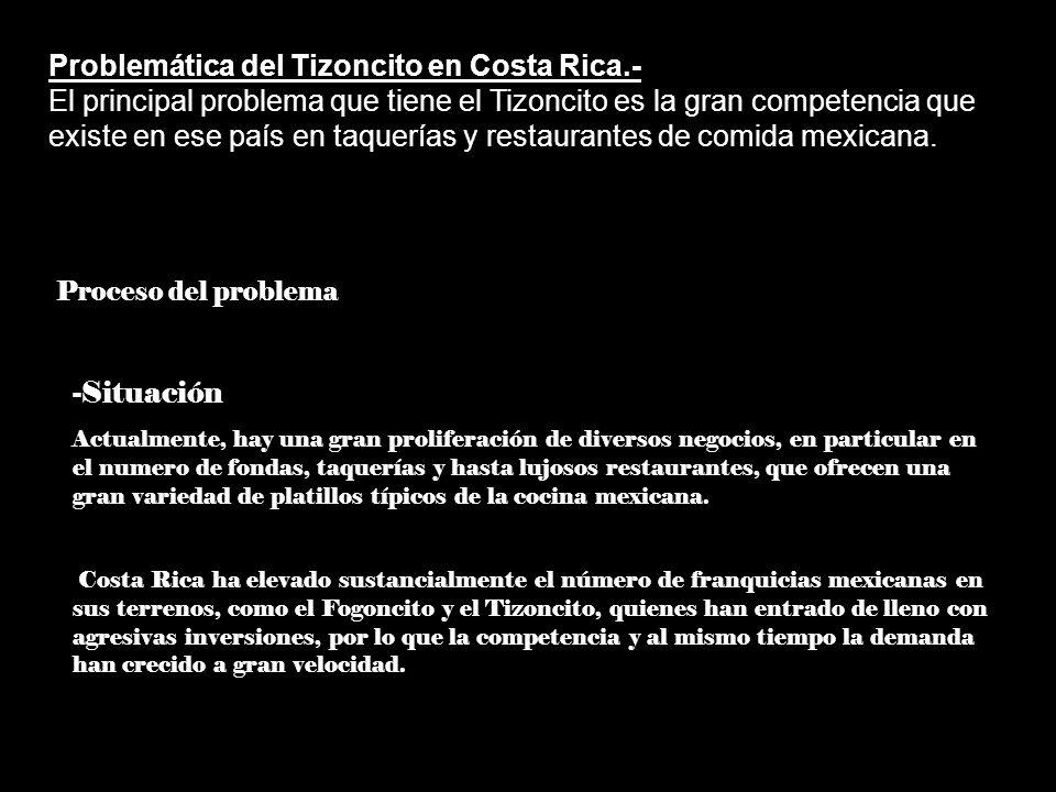 Problemática del Tizoncito en Costa Rica.-
