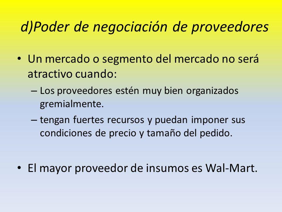 d)Poder de negociación de proveedores