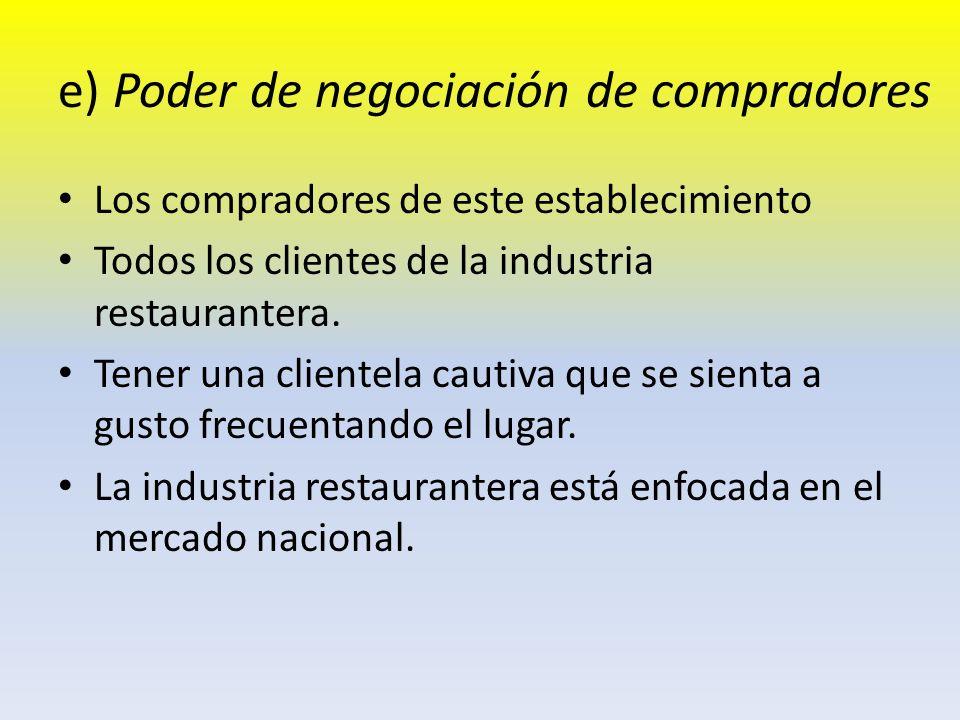 e) Poder de negociación de compradores