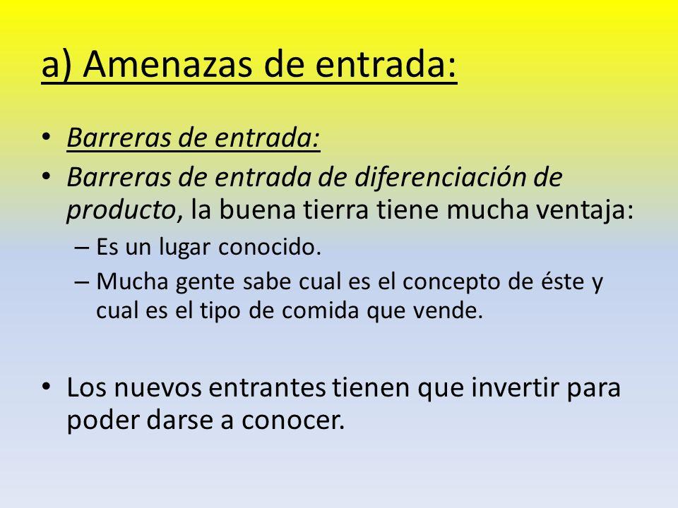 a) Amenazas de entrada: