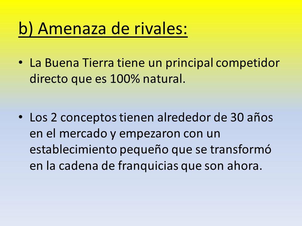 b) Amenaza de rivales: La Buena Tierra tiene un principal competidor directo que es 100% natural.