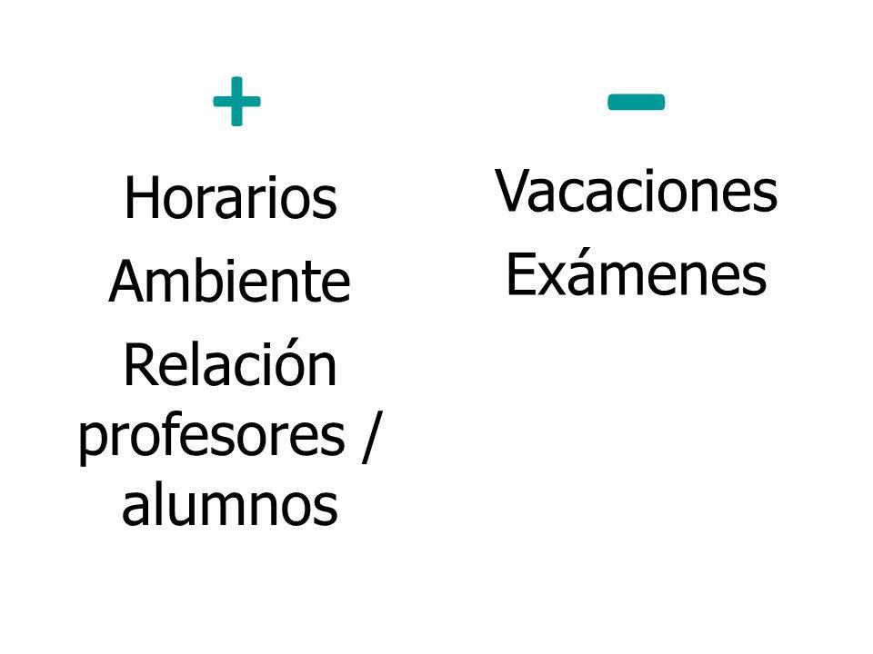 Horarios Ambiente Relación profesores / alumnos