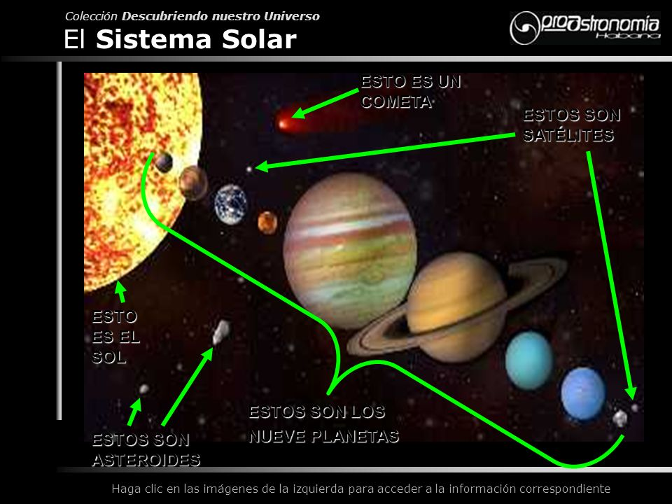 El Sistema Solar ESTO ES UN COMETA ESTOS SON SATÉLITES ESTO ES EL SOL