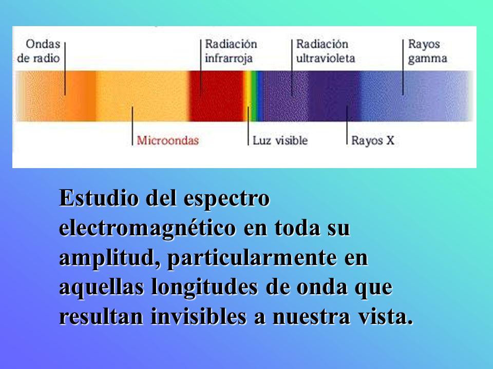 Estudio del espectro electromagnético en toda su amplitud, particularmente en aquellas longitudes de onda que resultan invisibles a nuestra vista.