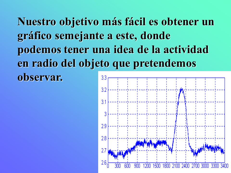 Nuestro objetivo más fácil es obtener un gráfico semejante a este, donde podemos tener una idea de la actividad en radio del objeto que pretendemos observar.
