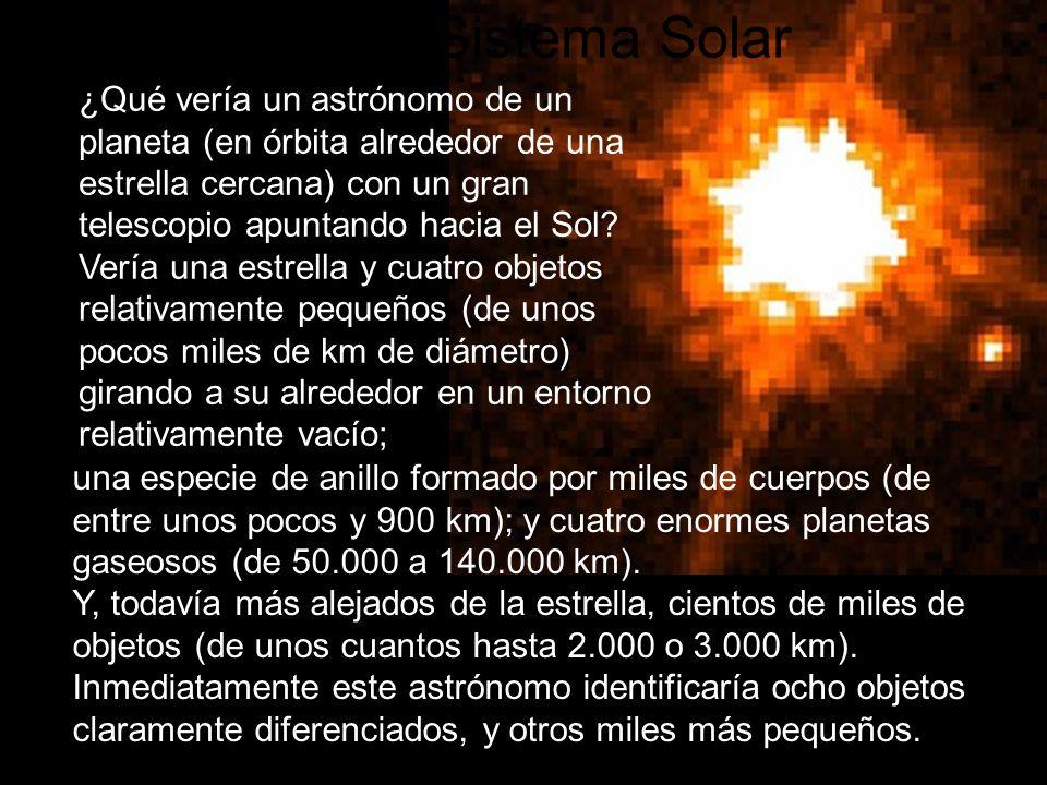 Visión del Sistema Solar