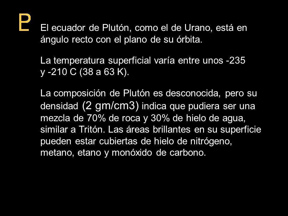 Datos sobre Plutón El ecuador de Plutón, como el de Urano, está en ángulo recto con el plano de su órbita.