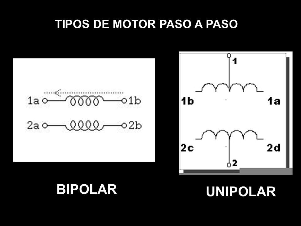 TIPOS DE MOTOR PASO A PASO