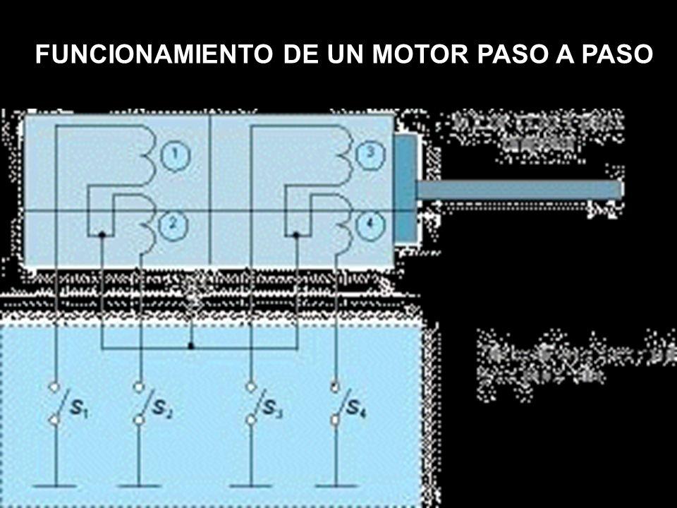 FUNCIONAMIENTO DE UN MOTOR PASO A PASO
