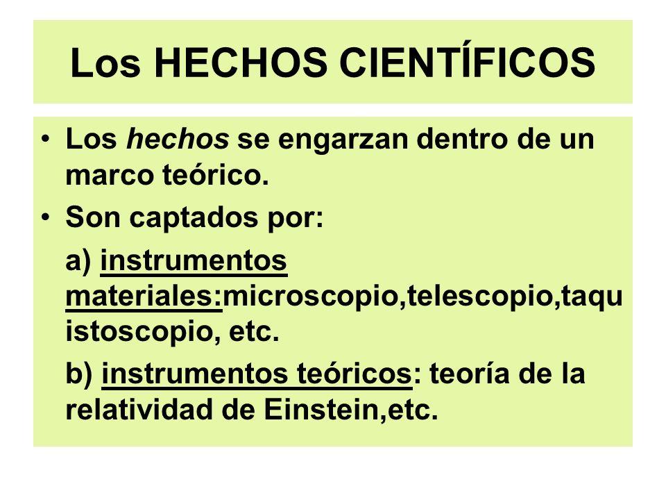 Los HECHOS CIENTÍFICOS