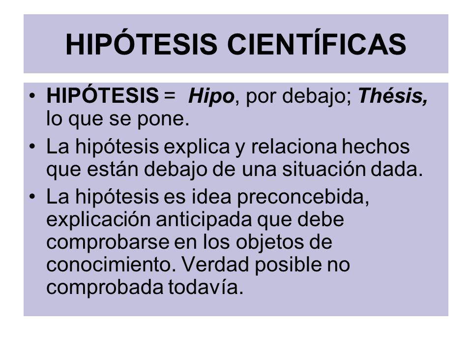 HIPÓTESIS CIENTÍFICAS