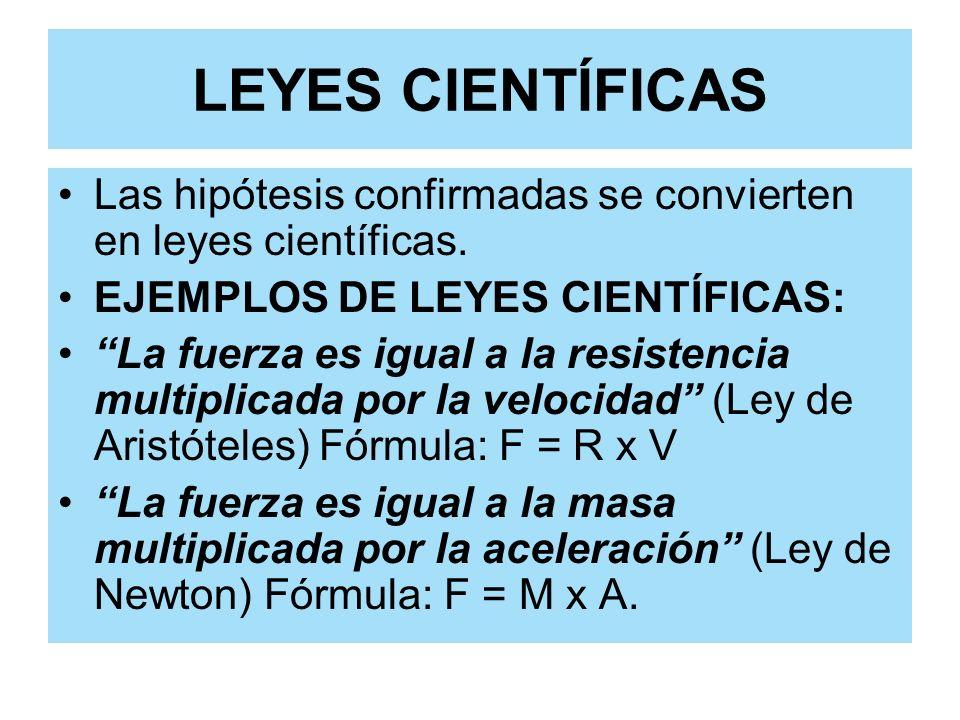 LEYES CIENTÍFICAS Las hipótesis confirmadas se convierten en leyes científicas. EJEMPLOS DE LEYES CIENTÍFICAS: