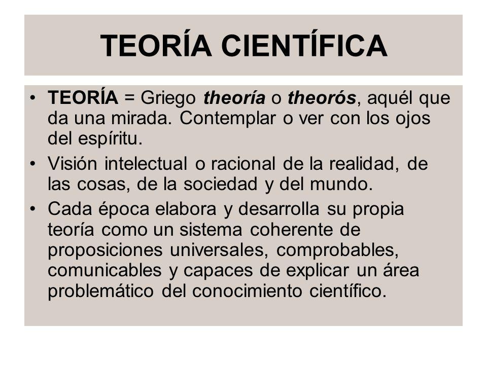 TEORÍA CIENTÍFICA TEORÍA = Griego theoría o theorós, aquél que da una mirada. Contemplar o ver con los ojos del espíritu.