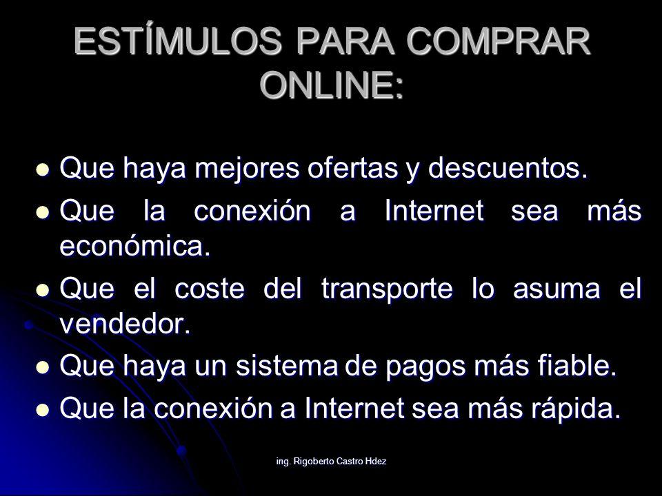 ESTÍMULOS PARA COMPRAR ONLINE: