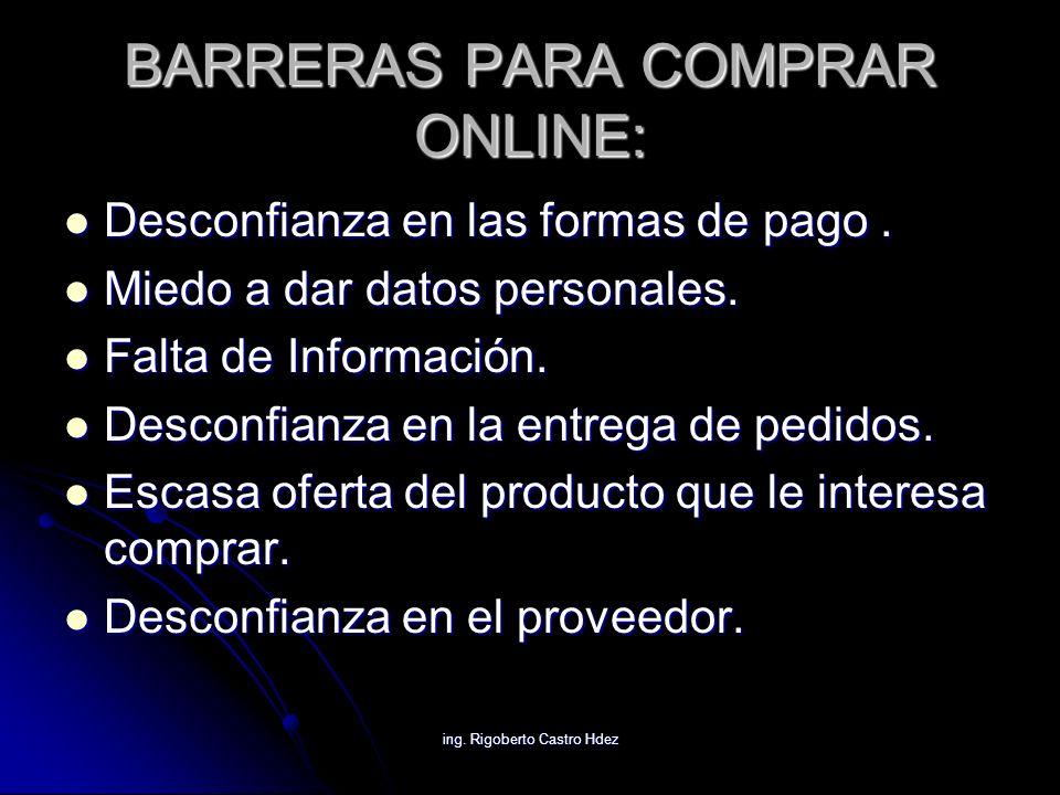 BARRERAS PARA COMPRAR ONLINE: