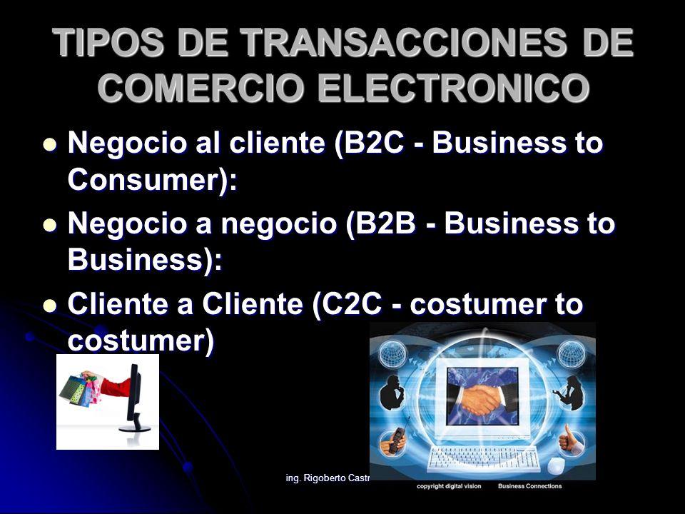 TIPOS DE TRANSACCIONES DE COMERCIO ELECTRONICO