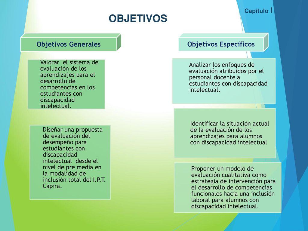 Único Plantilla De Objetivos Estudiantiles Modelo - Ejemplo De ...