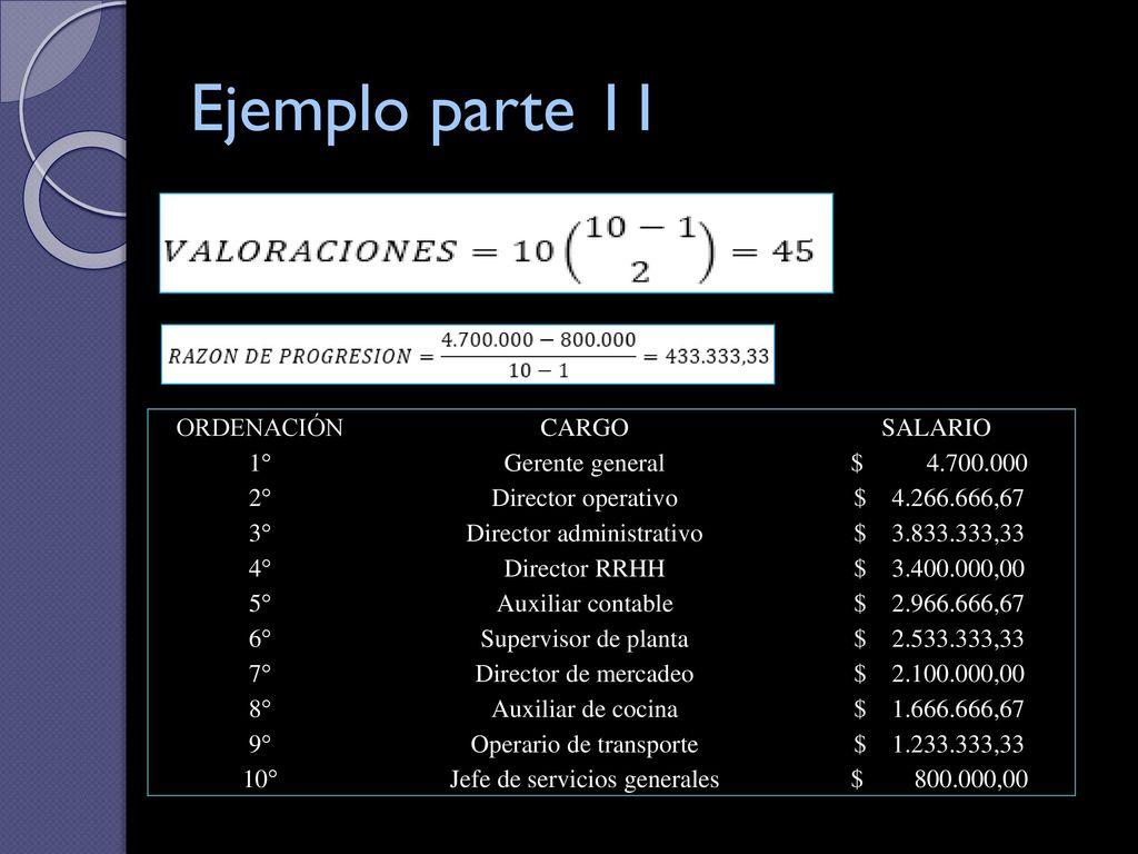 Lujoso Reanudar Ejemplos De Afiliaciones Composición - Ejemplo De ...