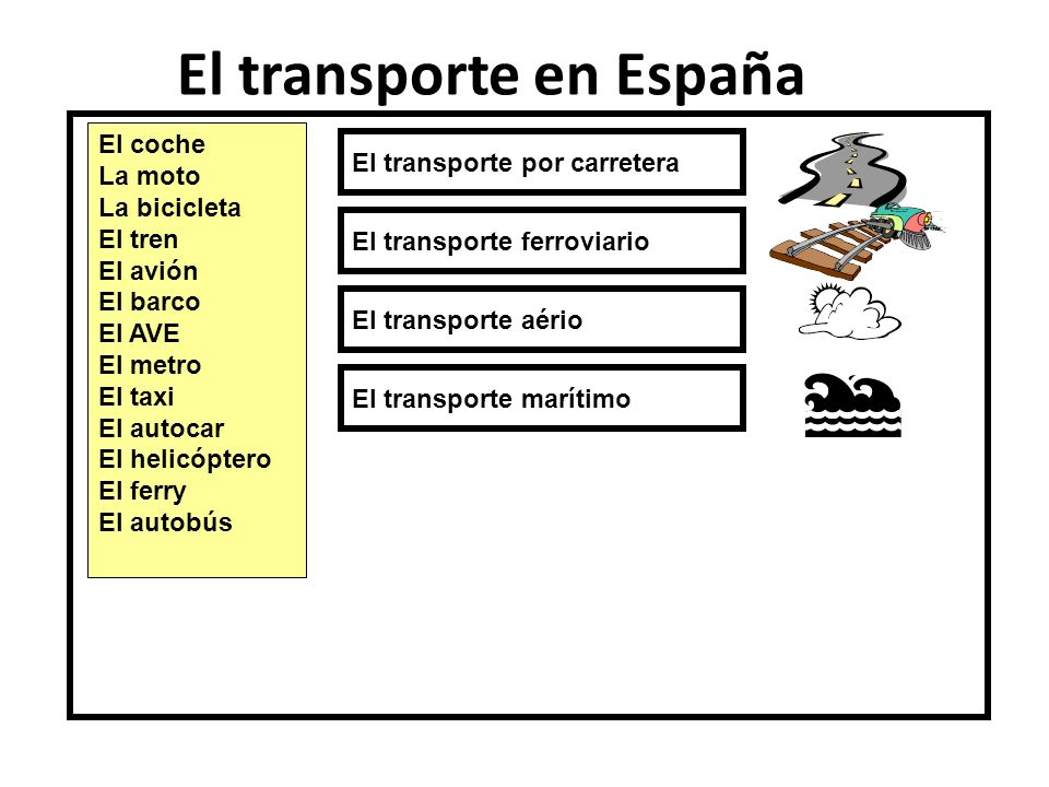 El transporte en España